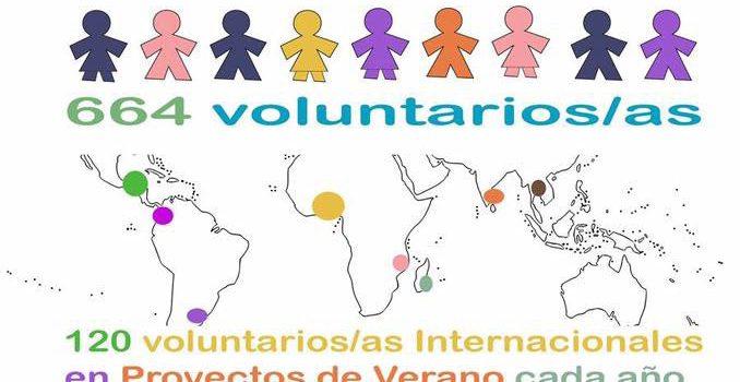 PROYDE, la ONG lasaliana, cumple hoy 28 años