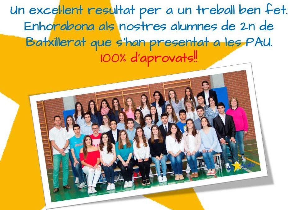 Los centros La Salle de Alcoi, Benicarló y Palma de Mallorca consiguen un 100% de aprobados en las pruebas de acceso a la universidad